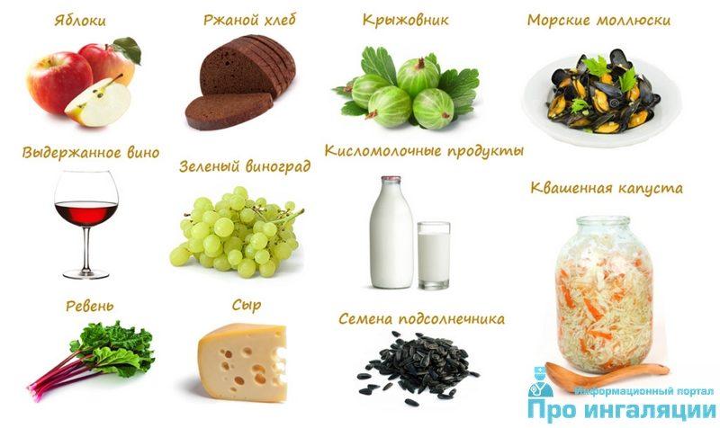 Продукты, содержащие янтарную кислоту